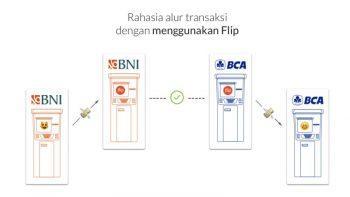 Cara kerja transaksi flip